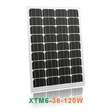 Small Module Series -XTM6-36-120W/XTP6-36-120W