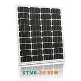 Small Module Series -XTM6-36-80W/XTP6-36-80W