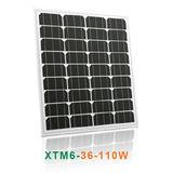 Small Module Series -XTM6-36-110W/XTP6-36-110W