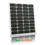 Small Module Series -XTM6-36-90W/XTP6-36-90W