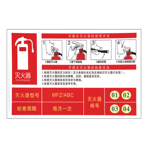 Fire safety signs-9-18