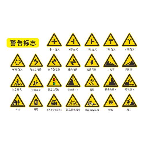 Warning signs-Warning signs
