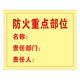 Fire safety signs-9-15