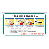 Fire safety signs -9-11
